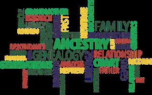 word cloud focused on ancestry